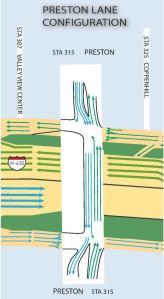 Preston Traffic Representation