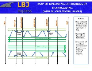 New Lane Configuration